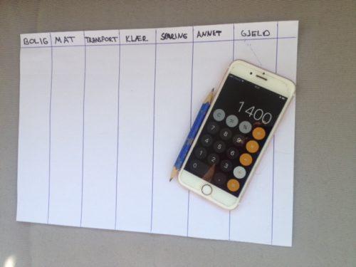 Bildet viser et hvitt A4 ark hvor det i svart er skrevet inn kolonner som på Luksusfellen budsjett tavla samt en godt brukt blyant og en iPhone hvor kalkulatoren er på og det står kr 1 400. Overskriften i kolonnene er bolig, mat, transport, klær, sparing, annet og gjeld. d