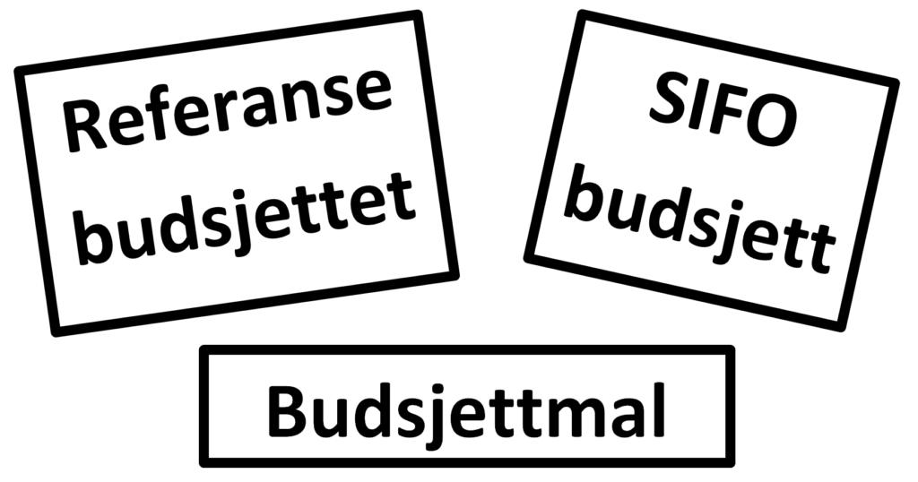 Bildet viser tre bokser hvor det i den ene boksen står referansebudsjettet, i den andre boksen står det SIFO budsjet, mens det i den siste boksen står budsjettmal.