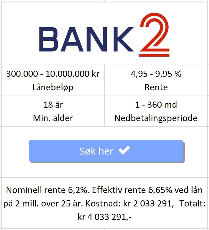 Bildet viser betingelsene til Bank2 på å refinansiere boliglån med betalingsanmerkning fra tre hundre tusen kroner opptil ti millioner på nettsiden til Låneoversikten