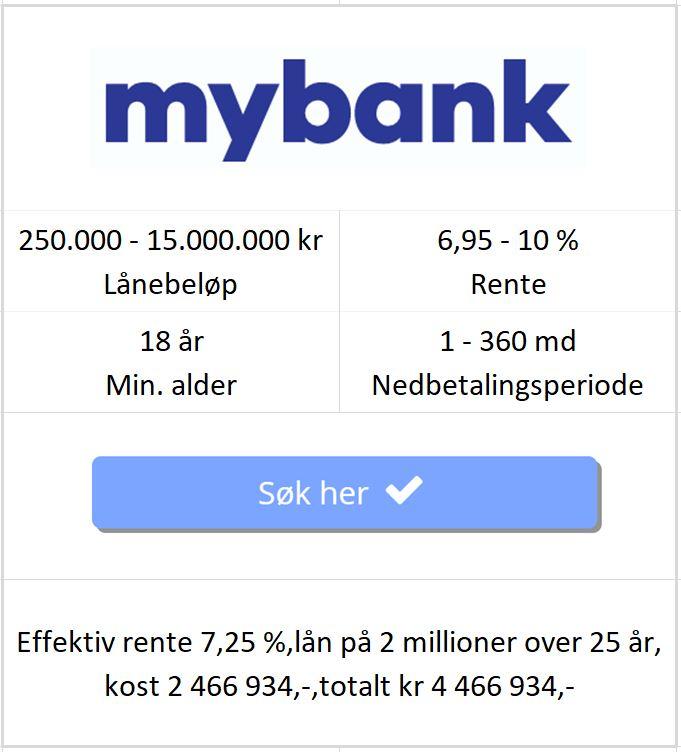 Bildet viser betingelsene til Mybank på å refinansiere boliglån med betalingsanmerkning fra to hundre og femti tusen kroner opptil femten millioner på nettsiden til Låneoversikten