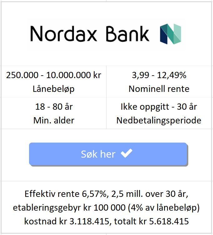 Bildet viser betingelsene til Nordax Bank på å refinansiere boliglån med betalingsanmerkning fra 250000 til 10mill på nettsiden til Låneoversikten