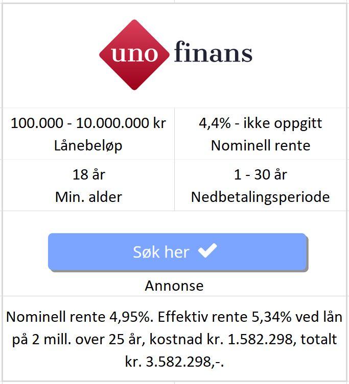 Bildet viser betingelsene til Unofinans på å refinansiere boliglån med betalingsanmerkning fra 100 000 kr opptil 10 000 000 på nettsiden til Låneoversikten