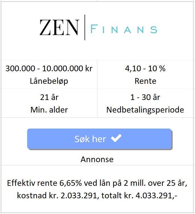 Bildet viser Zen Finans sine betingelser for å refinansiere boliglån med betalingsanmerkning fra 300 000 kr opptil ti millioner på nettsiden Låneoversikten